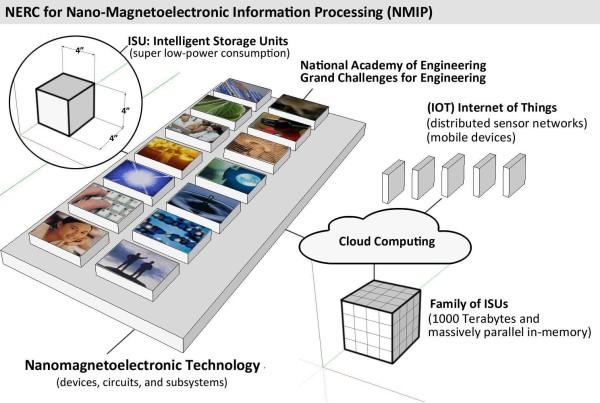 NMIP Schematic